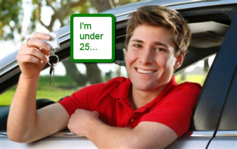 Secret Ways To Lower Cheap Car Insurance For New Drivers
