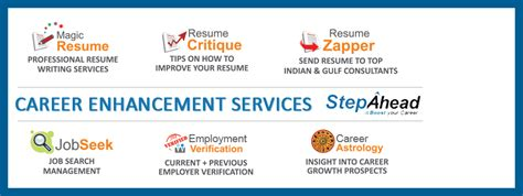 futuring skills for career success times resume