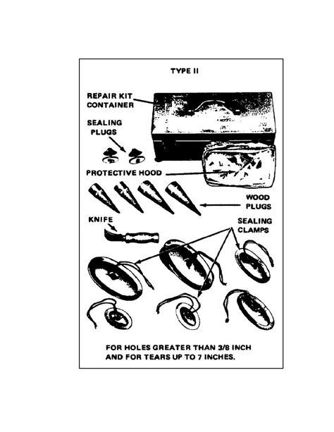 figure repair kit figure 3 3 type ii repair kit
