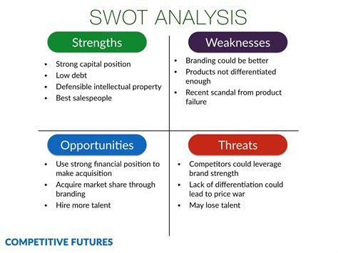 Mba Swot Analysis by Why Swot Analysis And How To Make It Better With