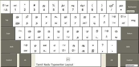 free download vanavil avvaiyar keyboard layout vanavil tamil fonts