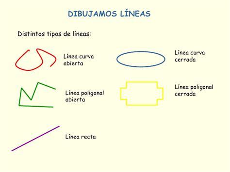 lineas rectas y curvas geometria rodr 237 guez mar 237 n 2 186 de primaria mates ud8 quot l 237 neas rectas curvas y poligonales quot