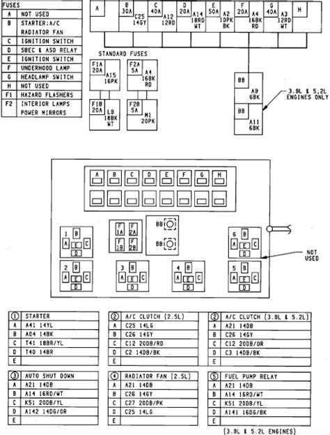 29 1992 Dodge Dakota Fuse Box Diagram - Diagram Example