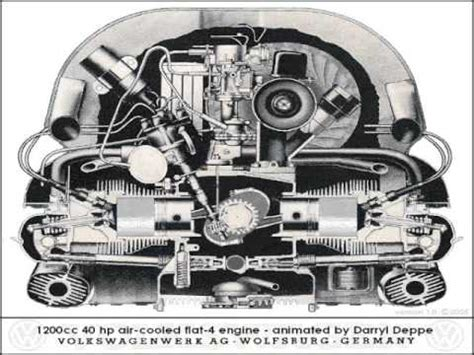 how does a cars engine work 2002 volkswagen golf windshield wipe control animation of volkswagen suitcase engine youtube