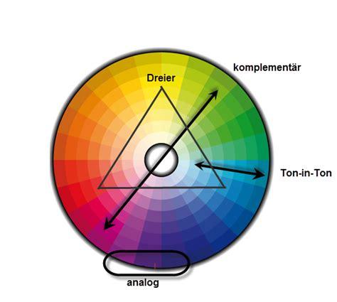 Farben Kombinieren Kleidung by Wie Kombiniere Ich Farben Farb Und Stil Coach