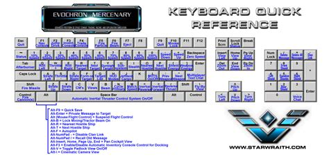 fsx keyboard template earth flight simulator keyboard controls mac