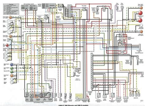 taotao fuse box wiring diagram with description