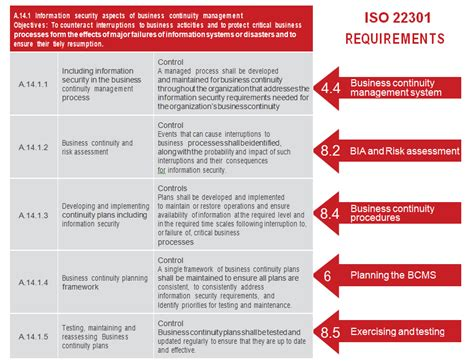 pecb iso 22301 societal security business continuity