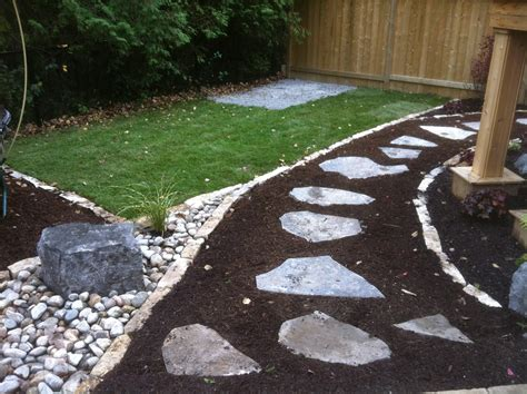 Landscape Plans Professional Landscaping Tools Landscape Rocks And Stones