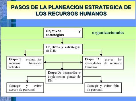 la administradora de recursos humanos ferroviarios es una tema ii planeacion estrategica de la gestion del talento