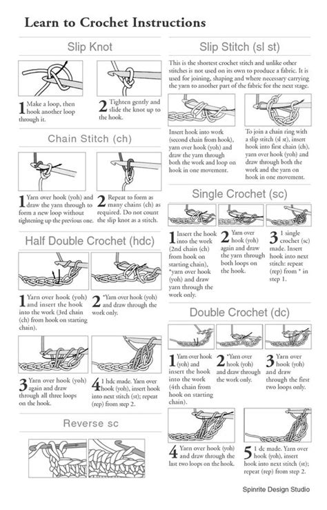 how to knit guide free printable crochet stitch guide images