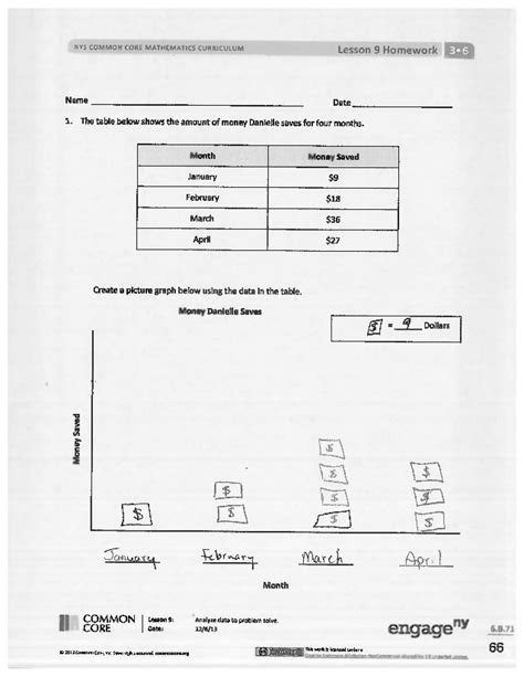 Curriculum Worksheet by Worksheet Common Mathematics Curriculum Worksheets