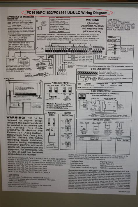 dsc alarm panel wiring diagrams with diagram new webtor me