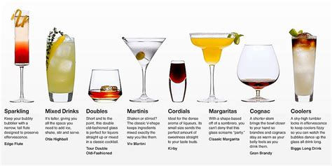 Bar Drinkware Best Glass For Stem And Other Drinkware