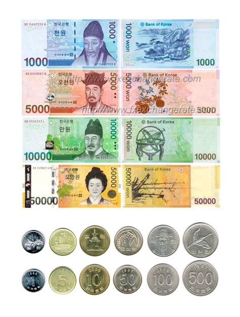 currency converter won information and curiosities of the south korean won