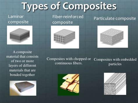 milling composites part 1 what are composites