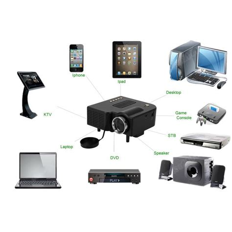 Ct Uc28 Mini Led Projector Uc28 Mini Multimedia Led Projector Home Cinema Av Vga Sd Usb Hdmi Us 46 00