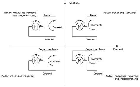 measure inductance of dc motor dc motor inductance measurement 170mh 28 images measure inductance of dc motor 28 images