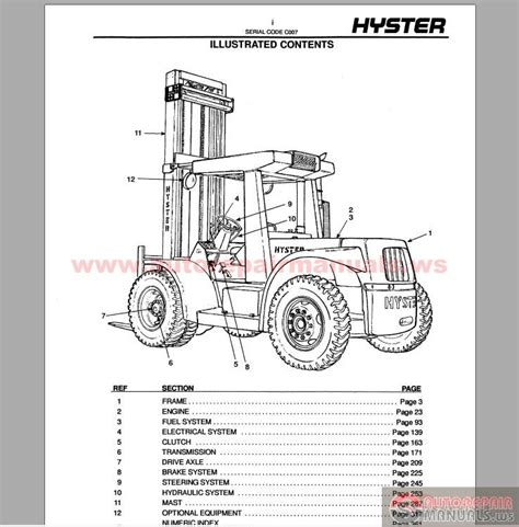 Hyster Forklift Parts And Service Manual Cd7 Auto Repair