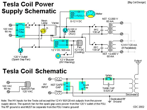 Tesla Turbine Calculations Tesla Coil Design And Plans Schematics Tesla Get Free