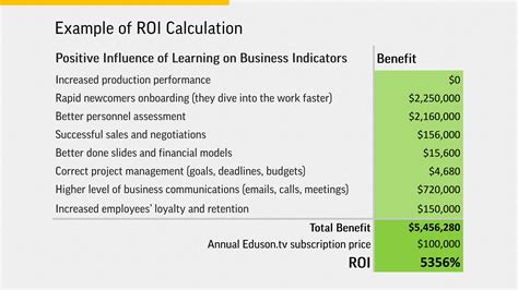 project roi template project roi template sle business justifying elearning roi and key metrics