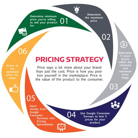 the strategy and tactics of pricing a guide to growing more profitably books determining the pricing strategy for your business