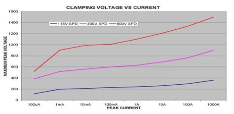 spesifikasi transistor d2498 voltage vs current in a 28 images nuvotem talema 50 60hz toroidal current transformers