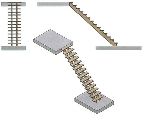Construire Un Escalier En Bois 3972 by Magicmanu Page 25 Sur 42 Am 233 Nagement De Notre Maison