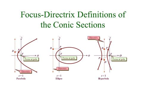 conic sections definition conic section definition 28 images conic section