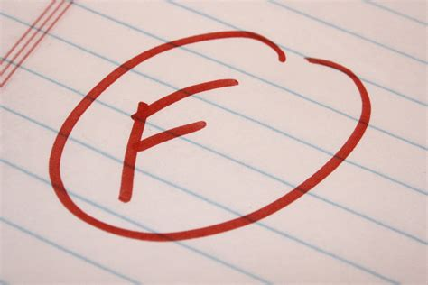 I Got An F Grade In Mba Program by How To Recover From A Bad Grade The Enrichery