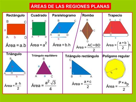 un cuadrado 193 reas de las regiones planas rect 225 ngulo cuadrado
