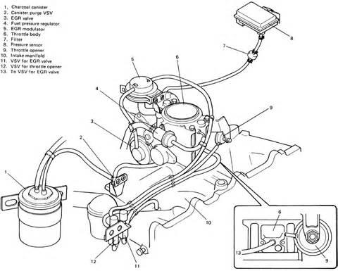 vacuum hose routing diagram vacuum free engine image for user manual