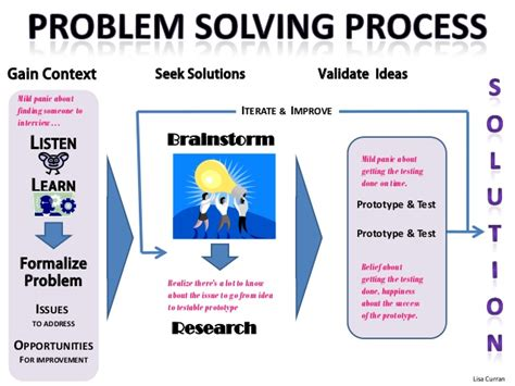 design problems that need solving problem solving approach reflection for design thinking