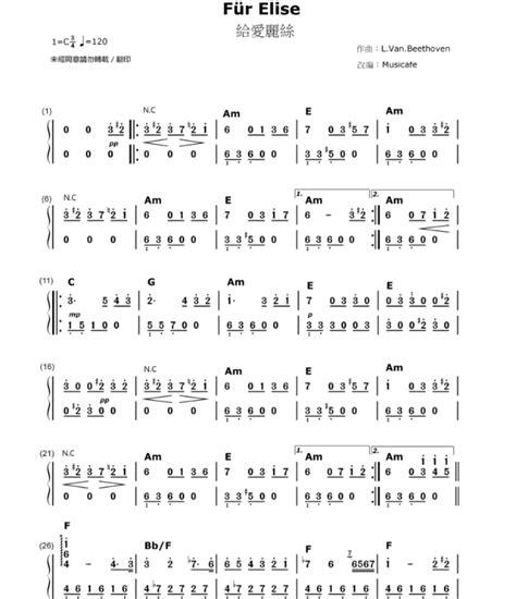 Keyboard Untuk Dangdut not angka lagu fur elise pianika recorder keyboard suling