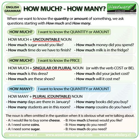 How much how many english grammar