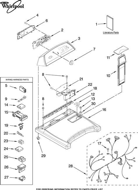 clothes dryer parts diagram whirlpool gas dryer wiring schematic efcaviation