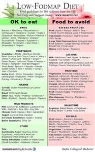 diet low fodmaps diet food guidelines infographic