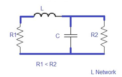 rf impedance matching methods impedance matching devices