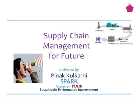 Future In Mba Supply Chain Management by Supply Chain Management For Future