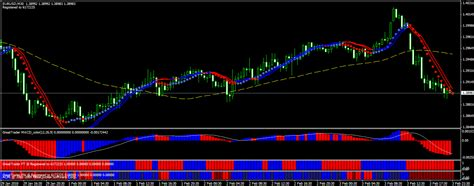 forex swing trading system what best forex trading system of forex swing profit