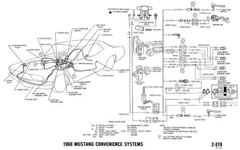 ford wiring  ford falcon wiring diagram