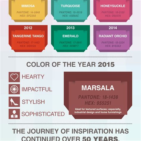 pantone color of the year 2015 in tremendous year cmyk