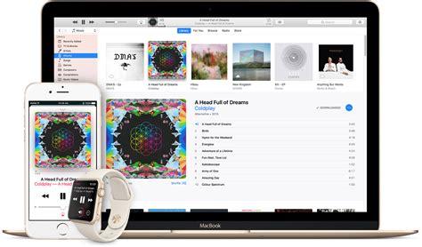 months  apple    month price