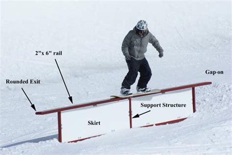 snowboard rails for backyard snowboard rails for backyard 84 snowboard rails for
