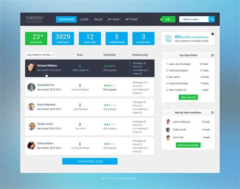 web ui layout patterns 275 best digital dashboards admin systems ui images