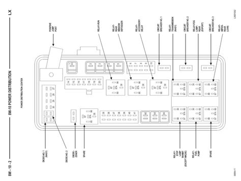 Dodge Charger Fuse Box Wiring Schematic Diagram