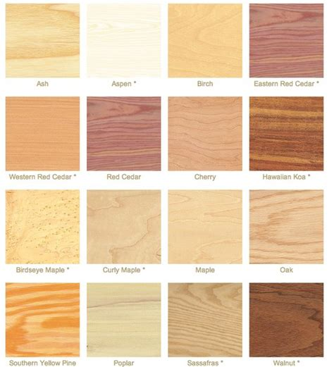 what different types of wood are needed for cabinets floors and roofs final project 4