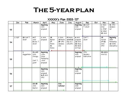 1 3 5 year plan template 1 3 5 year plan template choice image free templates ideas