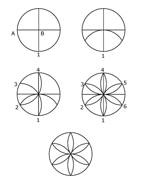 design pattern use circle design pattern using compass www imgkid com the