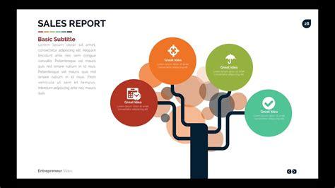Entrepreneur Powerpoint Presentation Template Youtube Presentationmagazine Free Powerpoint